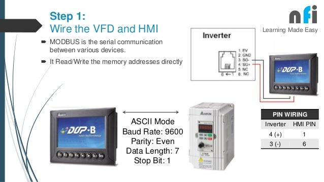 Hmi vfd modbus communication