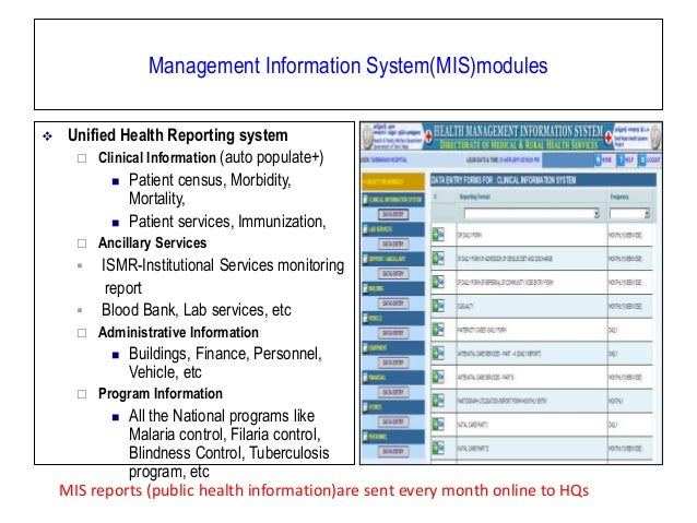 A report on management information system mis