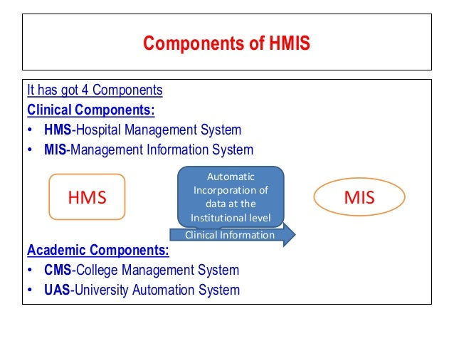 components of management information system Management information systems (mis) consists of hardware, software, data, people, and procedures they are interrelated to each other data are the fuel of hardware and software.