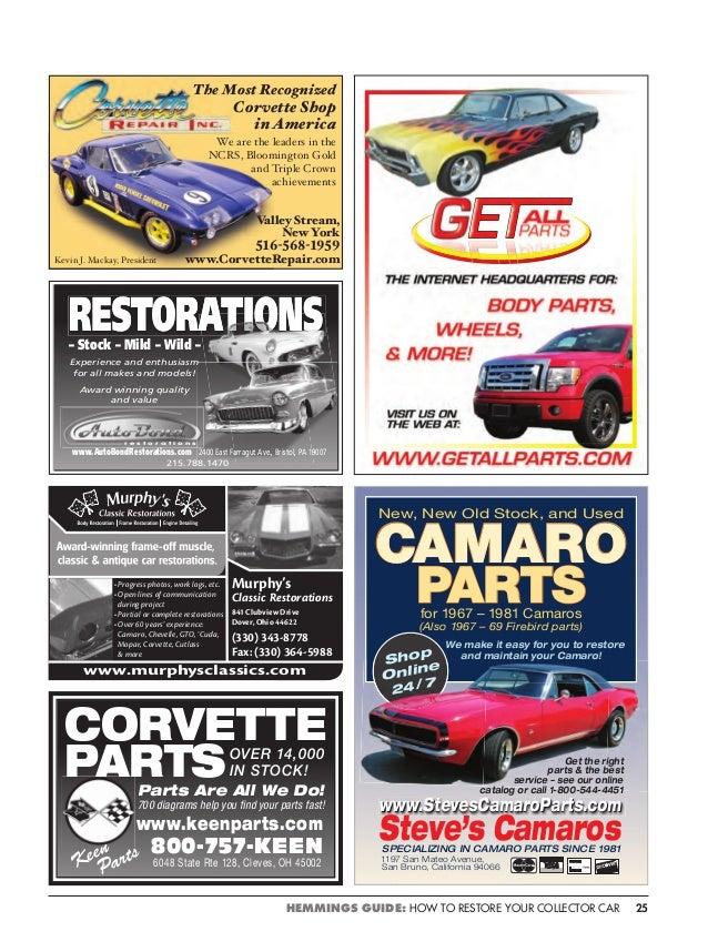 Hemmings Collector Car Restoration Guide