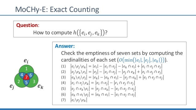 """MoCHy-E: Exact Counting Question: How to compute ℎ 𝑒"""", 𝑒#, 𝑒$ ? Answer: Check the emptiness of seven sets by computing the..."""