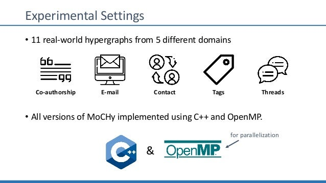 Experimental Settings • 11 real-world hypergraphs from 5 different domains • All versions of MoCHy implemented using C++ a...
