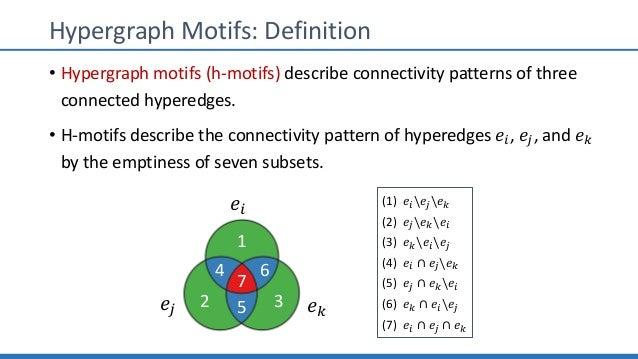 Hypergraph Motifs: Definition • Hypergraph motifs (h-motifs) describe connectivity patterns of three connected hyperedges....
