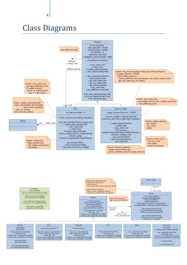 Hotel management system 6 class diagrams ccuart Gallery