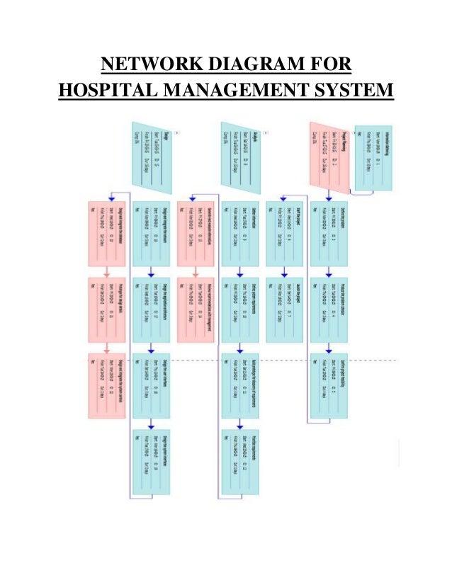 hospital network diagram