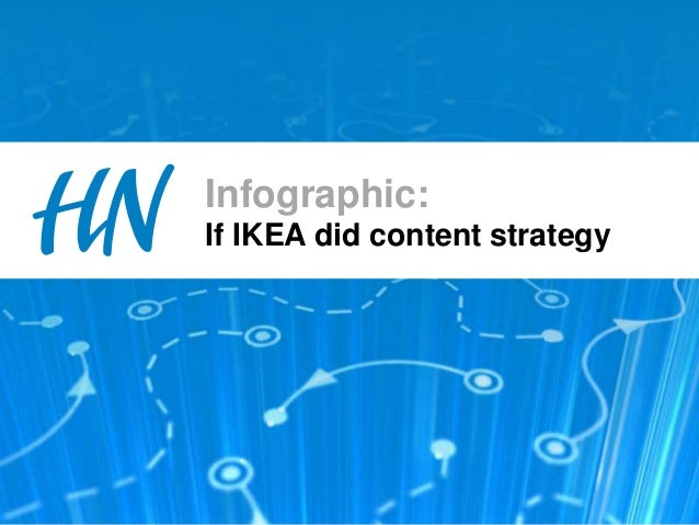 Infographic:If IKEA did content strategy