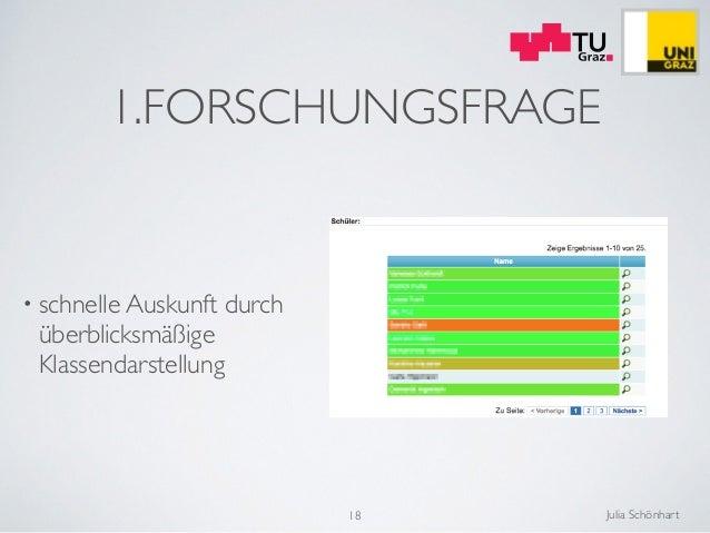 Julia Schönhart 1.FORSCHUNGSFRAGE • schnelle Auskunft durch überblicksmäßige Klassendarstellung 18