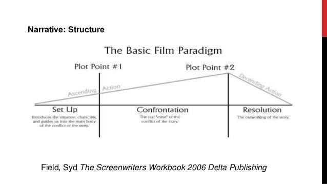 Field, Syd The Screenwriters Workbook 2006 Delta Publishing Narrative: Structure