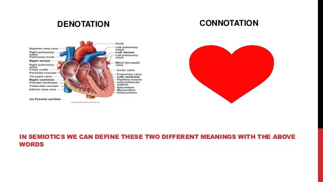 IN SEMIOTICS WE CAN DEFINE THESE TWO DIFFERENT MEANINGS WITH THE ABOVE WORDS DENOTATION CONNOTATION