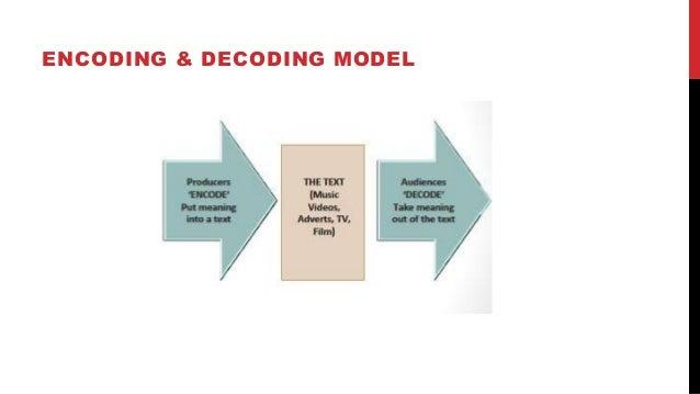 ENCODING & DECODING MODEL