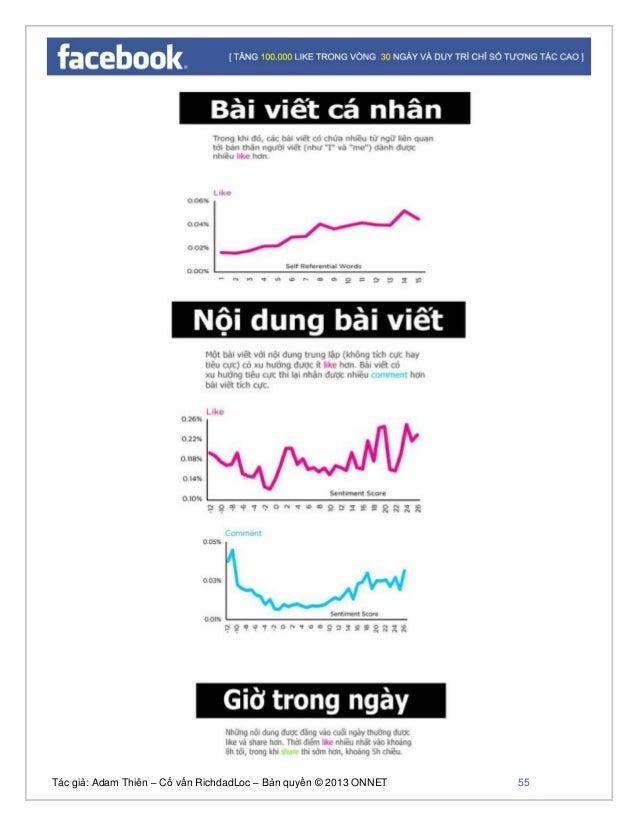 Tác giả: Adam Thiên – Cố vấn RichdadLoc – Bản quyền © 2013 ONNET 56 Thông qua phân tích tôi có một vài lời khuyên khi post...