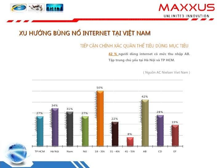 Ke hoach Online Marketing Slide 2