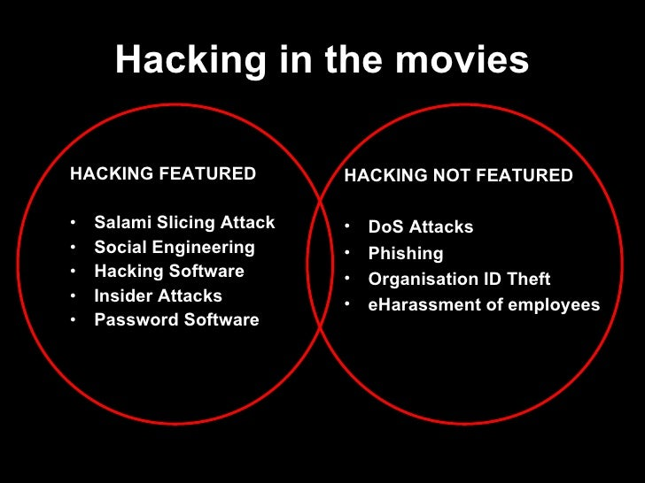 Hacking In The Movies Ullihacking