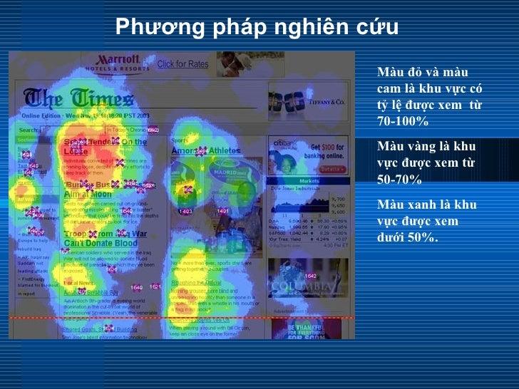 Các vùng nhìn và mức độ ưu tiên của       chúng trên màn hình                           Thói quen tương                   ...