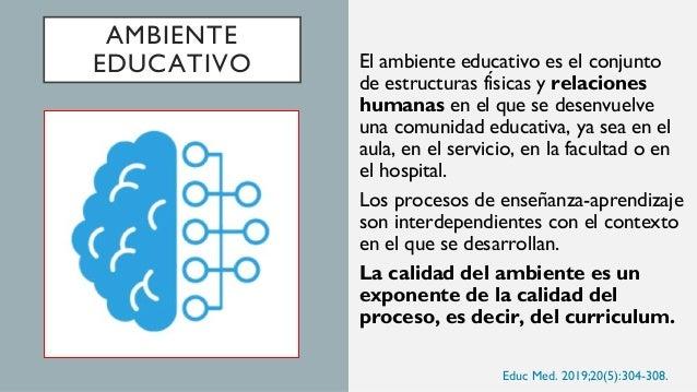 """HABILIDADES NO INTERPRETATIVAS DEL MÉDICO RADIÓLOGO Educ Med. 2019;20(5):304-308. """"Un ambiente educativo que sea propicio ..."""