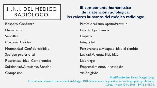 H.N.I. DEL MÉDICO RADIÓLOGO. Modificado de: Zelada Vargas Jorge. Los valores humanos, que el médico del siglo XXI debe con...
