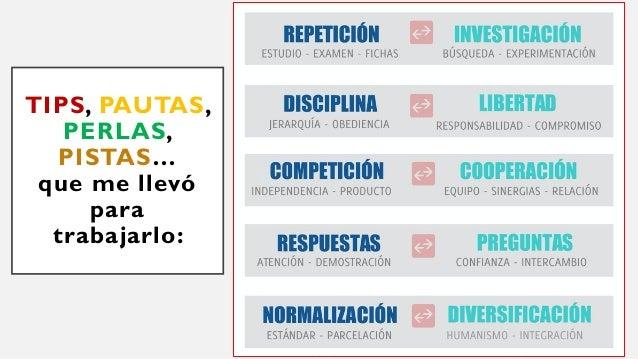 TIPS, PAUTAS, PERLAS, PISTAS… que me llevó para trabajarlo: https://twitter.com/hashtag/BoxCampRadiologia?src=hashtag_click