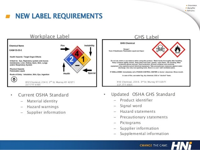 Hazard Communication How-To: Get Compliant With Ghs Standards