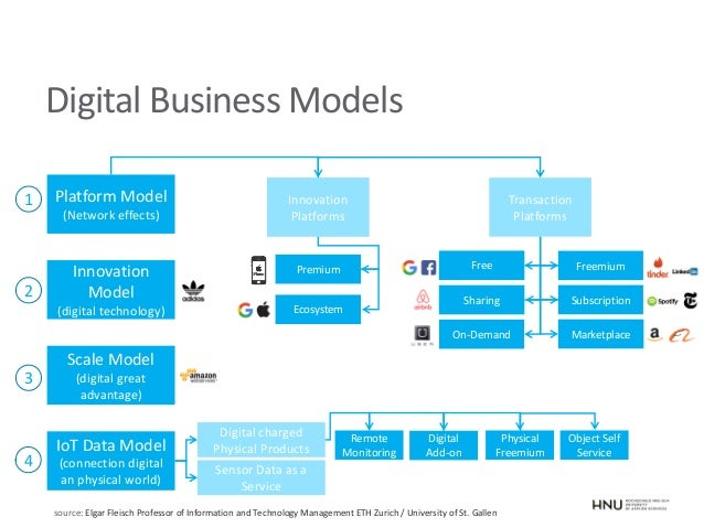 Introduction E Business Amp Digital Transformation