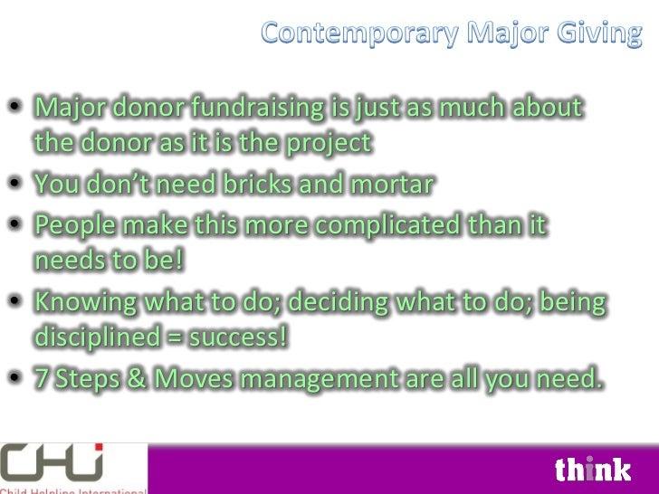 High Net Worth Individuals Fundraising