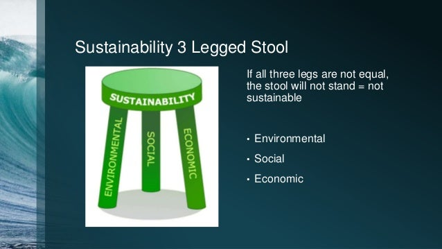 Sustainability 3 Legged Stool If all three legs are not equal, the stool will not stand = not sustainable • Environmental ...