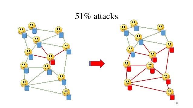 51% attacks 17