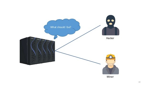 19 Hacker Miner What should I be?