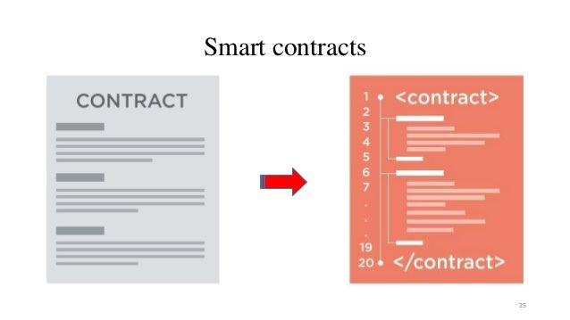 Smart contracts 25