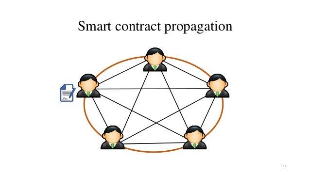 Smart contract propagation 27