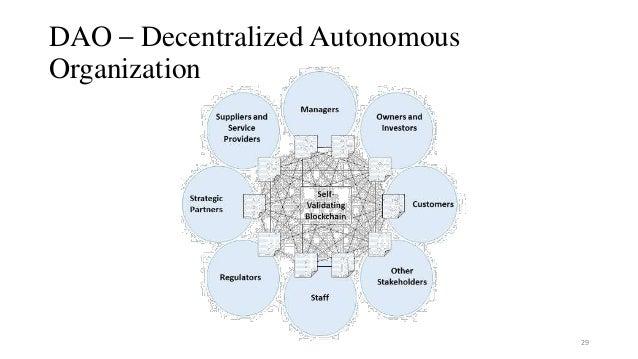 DAO – Decentralized Autonomous Organization 29
