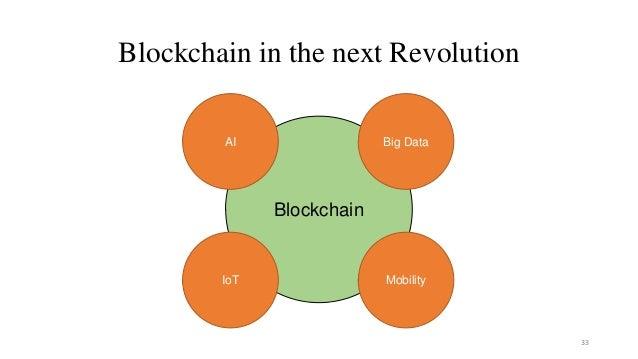 Blockchain in the next Revolution 33 Blockchain AI Big Data IoT Mobility