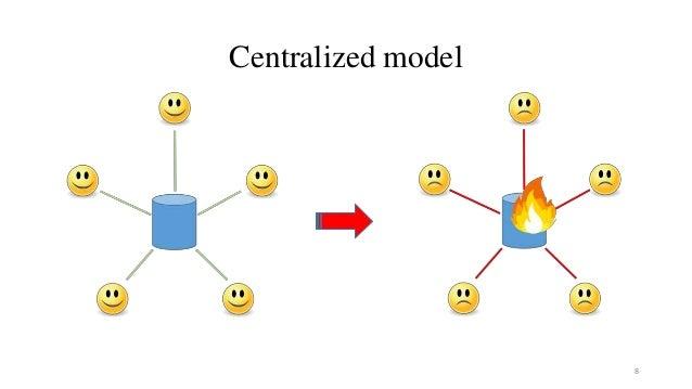 Centralized model 8
