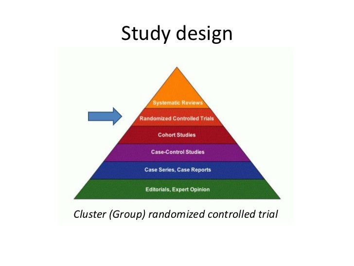 Cluster randomised controlled trial - Wikipedia