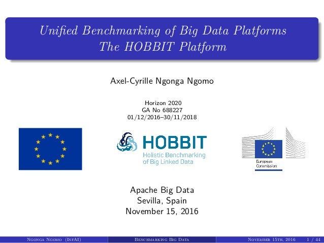 Unified Benchmarking of Big Data Platforms The HOBBIT Platform Axel-Cyrille Ngonga Ngomo Horizon 2020 GA No 688227 01/12/20...