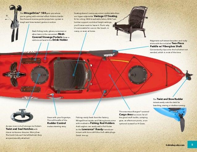 Catálogo Hobie Kayak 2017