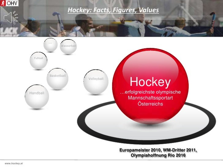 Hockey: Facts, Figures, Values                            …                                   Wasserball                  ...