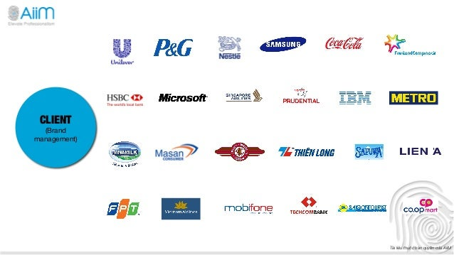 CLIENT  (Brandmanagement)               Tài liệu thuộc bản quyền của AiiM