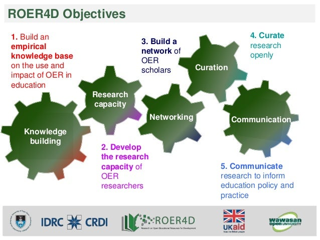 Knowledge  building  Research  capacity  3. Build a  network of  OER  scholars  Networking  1. Build an  empirical  knowle...