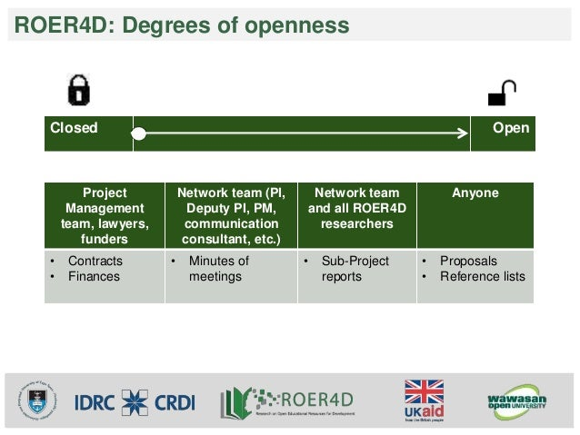 ROER4D: Degrees of openness  Closed Open  Project  Management  team, lawyers,  funders  Network team (PI,  Deputy PI, PM, ...