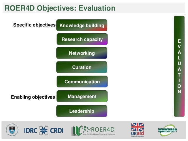 ROER4D Objectives: Evaluation  Research capacity  Networking  Curation  Communication  Management  Leadership  Specific ob...