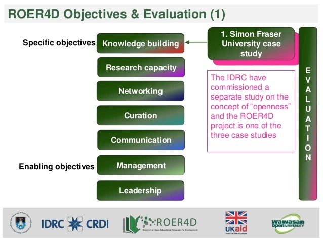 Research capacity  Networking  Curation  Communication  Management  Leadership  Specific objectives  Enabling objectives  ...