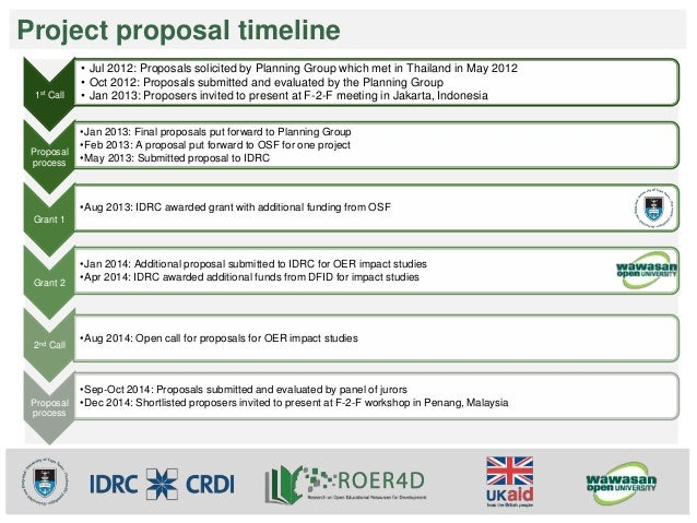 Project proposal timeline  1st Call  • Jul 2012: Proposals solicited by Planning Group which met in Thailand in May 2012  ...