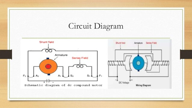 dc compound motor ppt 4 Wire DC Motor Diagram
