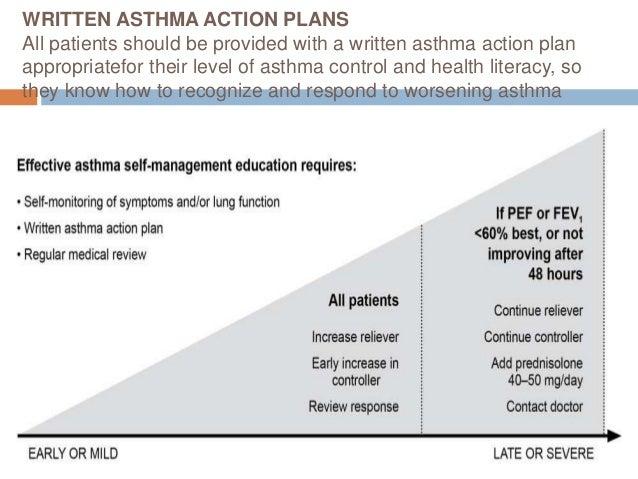 Gina Guidelines 2015 Asthama