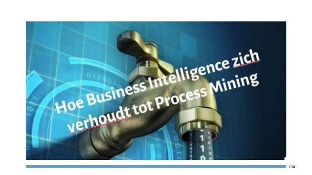 Rudi Niks Management Consultant http://www.linkedin.com/in/rudiniks VIDEO BLOG #1 Business Intelligence en Process Mining