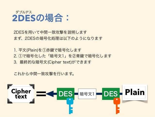 3DESの件 〜俺、112bitになりま...