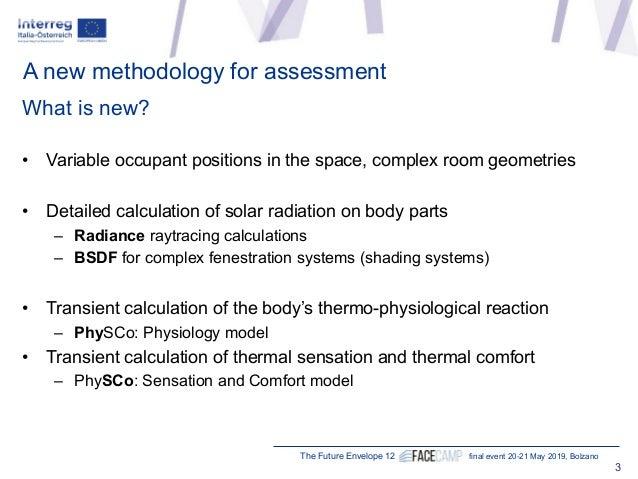 """Sabine Hoffmann, Technische Universität Kaiserslautern (DE) """"How facades impact thermal comfort – a new methodology for assessment"""" Slide 3"""