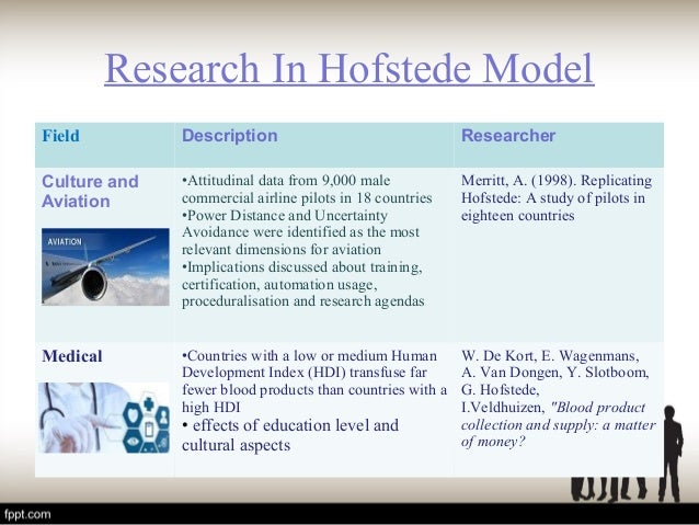 hofstde model The hofstede model of cultural dimensions can be of great use when it comes to analyzing a country's culture there are however a few things one has to keep in mind firstly, the averages of a country do not relate to individuals of that country.