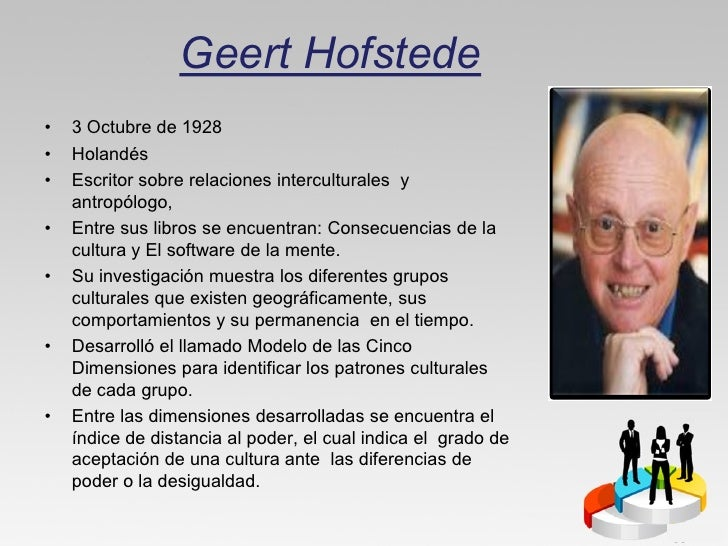 Hofstede pdi 2012 ucv Slide 3