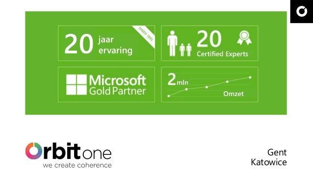 SharePoint Dynamics CRM Lync Umbraco .NET, Azure Office 365 SELFSERVICE VOOR UW KLANTEN Uw klanten doen zelf de administra...